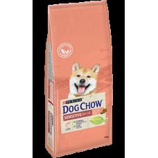 Dog Chow Adult корм для собак с чувствительным пищеварением
